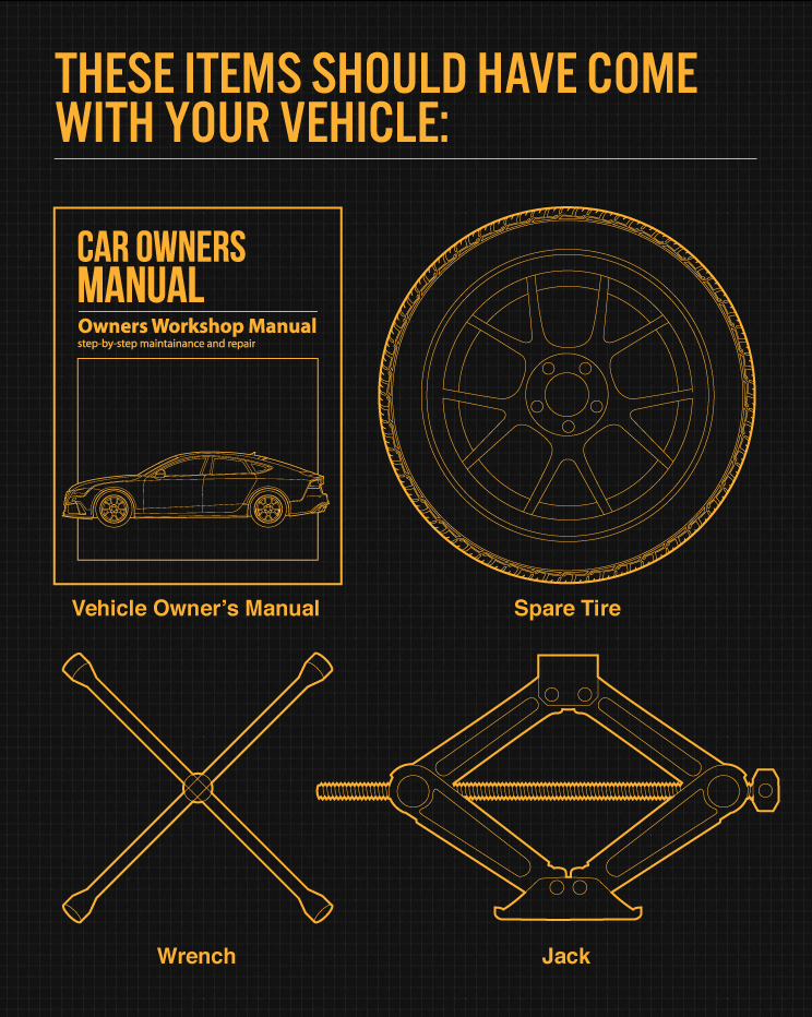 How to change a tire - Items with your car