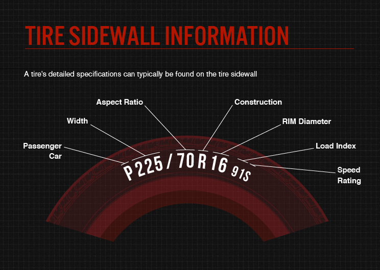 Tire sidewall information